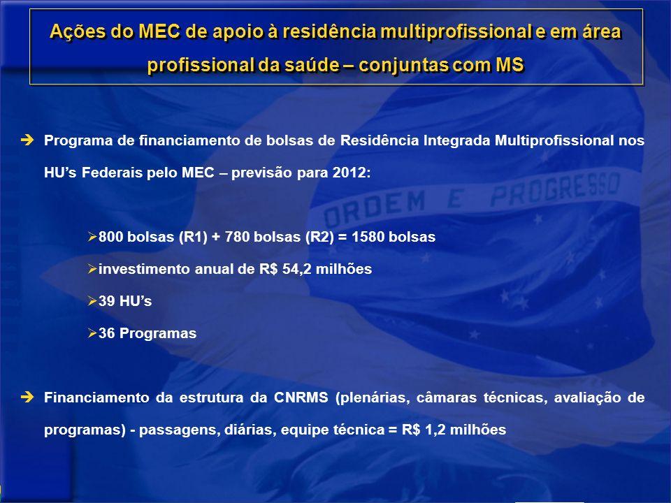 Programa de financiamento de bolsas de Residência Integrada Multiprofissional nos HUs Federais pelo MEC – previsão para 2012: 800 bolsas (R1) + 780 bo