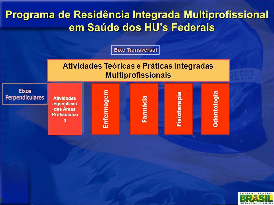 Programa de Residência Integrada Multiprofissional em Saúde dos HUs Federais Atividades Teóricas e Práticas Integradas Multiprofissionais Atividades e