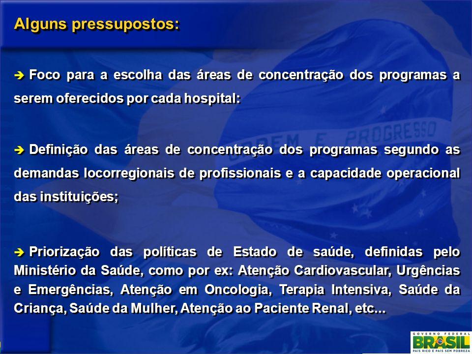 Alguns pressupostos: Foco para a escolha das áreas de concentração dos programas a serem oferecidos por cada hospital: Definição das áreas de concentr