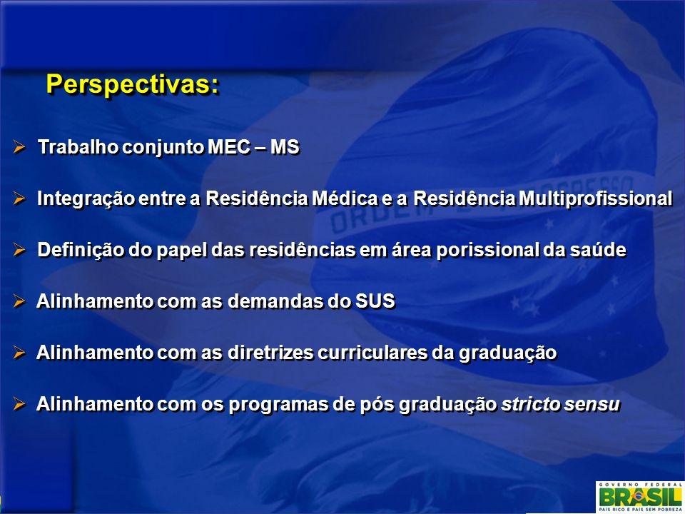 Perspectivas: Trabalho conjunto MEC – MS Integração entre a Residência Médica e a Residência Multiprofissional Definição do papel das residências em á