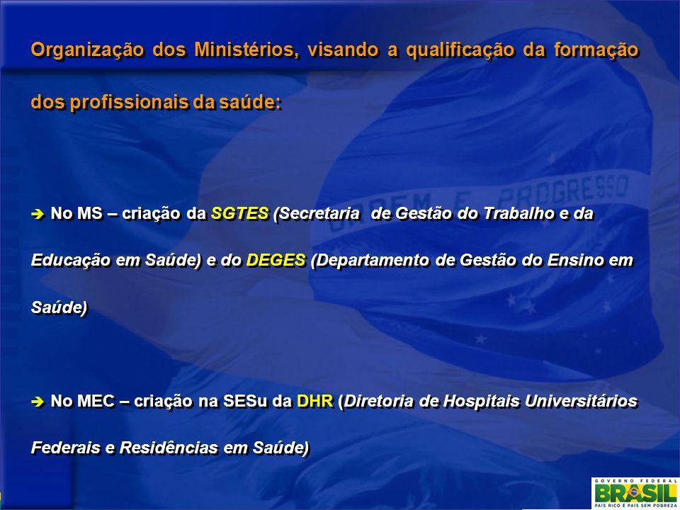 Organização dos Ministérios, visando a qualificação da formação dos profissionais da saúde: No MS – criação da SGTES (Secretaria de Gestão do Trabalho