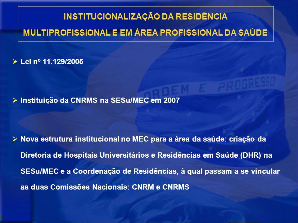 Lei nº 11.129/2005 Instituição da CNRMS na SESu/MEC em 2007 Nova estrutura institucional no MEC para a área da saúde: criação da Diretoria de Hospitai