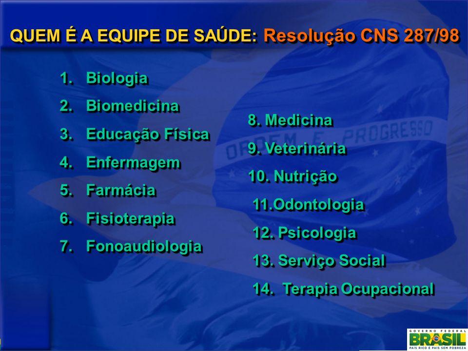 QUEM É A EQUIPE DE SAÚDE: Resolução CNS 287/98 1. Biologia 2. Biomedicina 3. Educação Física 4. Enfermagem 5. Farmácia 6. Fisioterapia 7. Fonoaudiolog