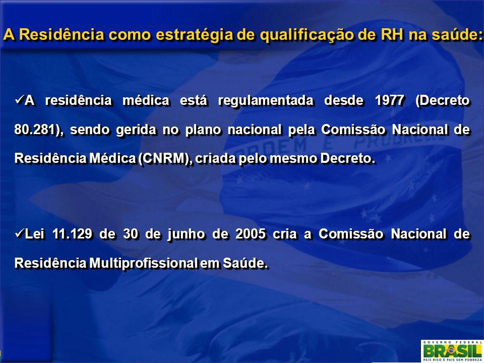 A Residência como estratégia de qualificação de RH na saúde: A residência médica está regulamentada desde 1977 (Decreto 80.281), sendo gerida no plano