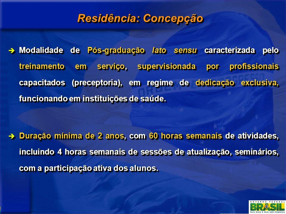 Residência: Concepção Modalidade de Pós-graduação lato sensu caracterizada pelo treinamento em serviço, supervisionada por profissionais capacitados (