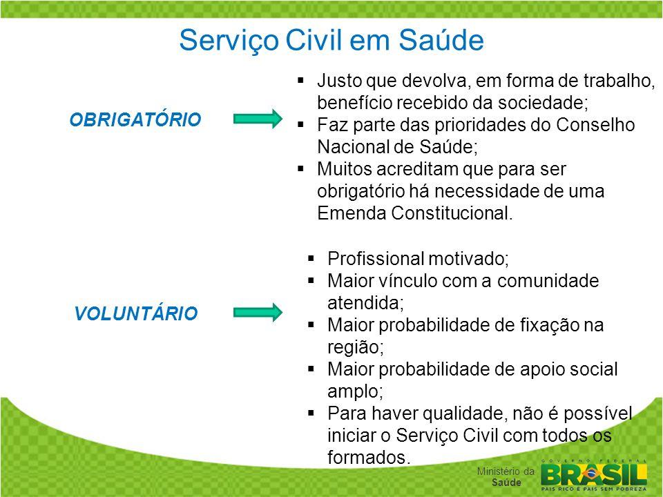 Secretaria de Gestão do Trabalho e da Educação na Saúde Ministério da Saúde Serviço Civil em Saúde OBRIGATÓRIO Justo que devolva, em forma de trabalho