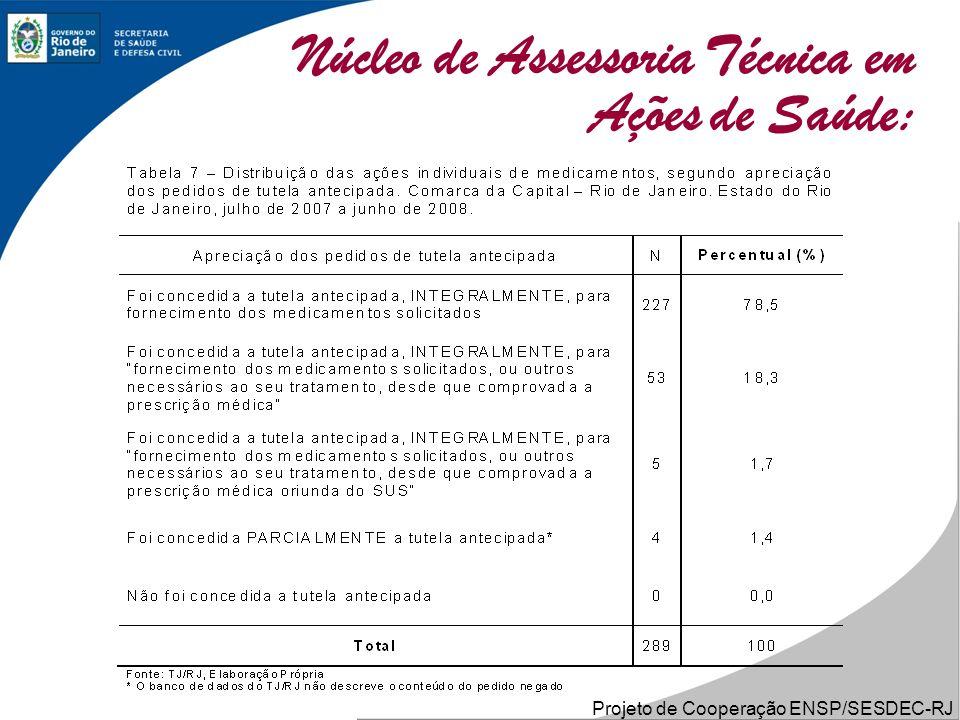 Núcleo de Assessoria Técnica em Ações de Saúde: Projeto de Cooperação ENSP/SESDEC-RJ