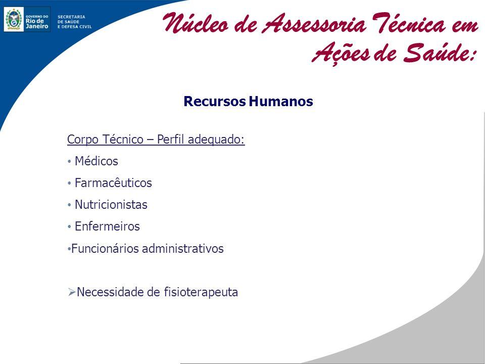 Recursos Humanos Corpo Técnico – Perfil adequado: Médicos Farmacêuticos Nutricionistas Enfermeiros Funcionários administrativos Necessidade de fisiote