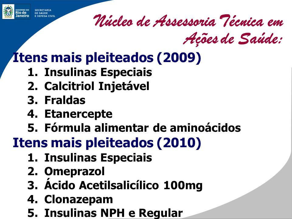 Itens mais pleiteados (2009) 1.Insulinas Especiais 2.Calcitriol Injetável 3.Fraldas 4.Etanercepte 5.Fórmula alimentar de aminoácidos Itens mais pleite