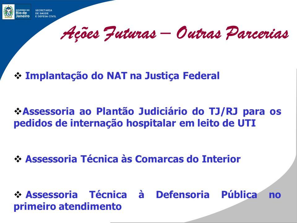 Ações Futuras – Outras Parcerias Implantação do NAT na Justiça Federal Assessoria ao Plantão Judiciário do TJ/RJ para os pedidos de internação hospita