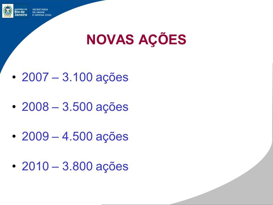 NOVAS AÇÕES 2007 – 3.100 ações 2008 – 3.500 ações 2009 – 4.500 ações 2010 – 3.800 ações