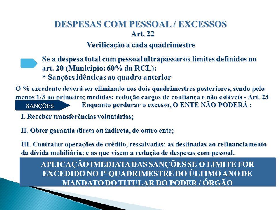 Se a despesa total com pessoal ultrapassar os limites definidos no art. 20 (Município: 60% da RCL): * Sanções idênticas ao quadro anterior O % exceden