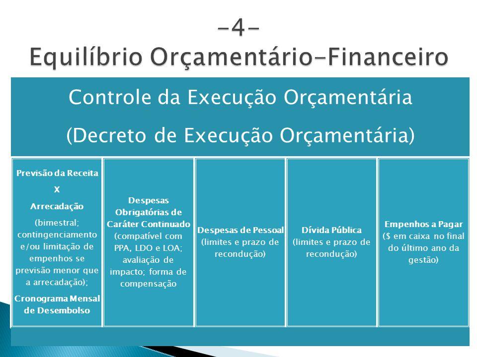 Controle da Execução Orçamentária (Decreto de Execução Orçamentária) Previsão da Receita X Arrecadação (bimestral; contingenciamento e/ou limitação de