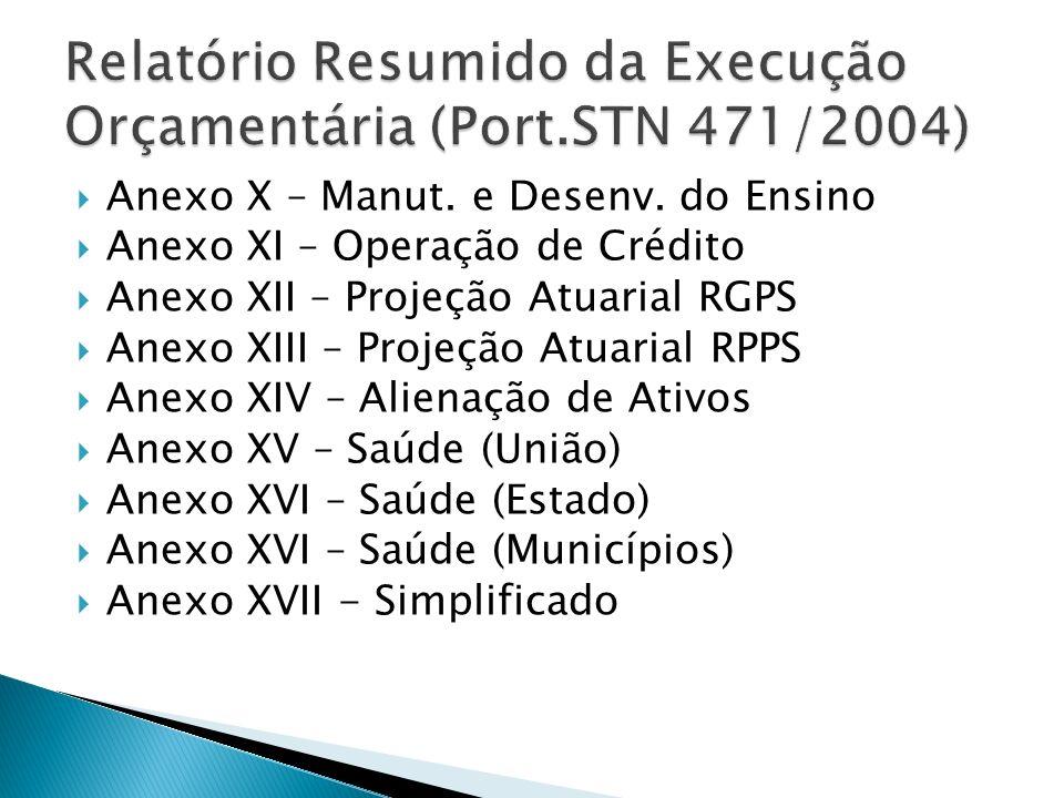 Anexo X – Manut. e Desenv. do Ensino Anexo XI – Operação de Crédito Anexo XII – Projeção Atuarial RGPS Anexo XIII – Projeção Atuarial RPPS Anexo XIV –