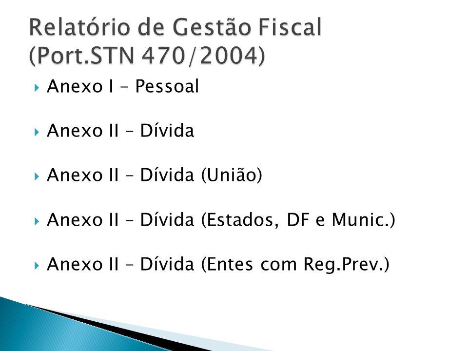 Anexo I – Pessoal Anexo II – Dívida Anexo II – Dívida (União) Anexo II – Dívida (Estados, DF e Munic.) Anexo II – Dívida (Entes com Reg.Prev.)