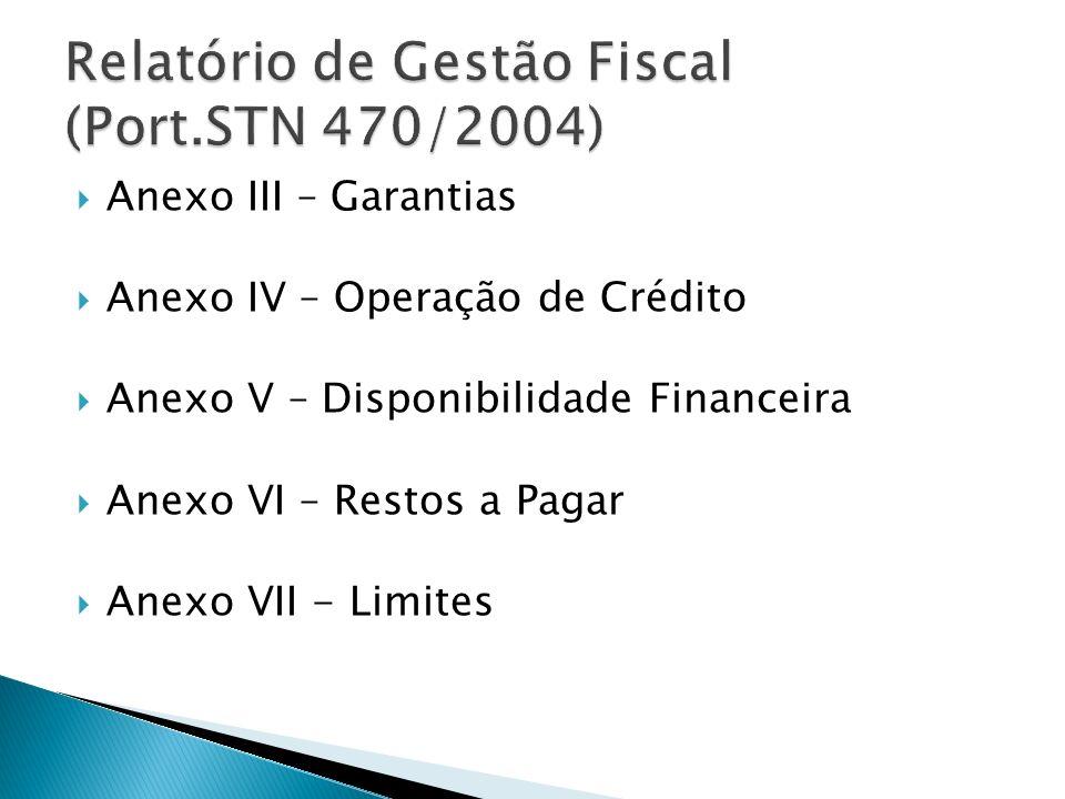 Anexo III – Garantias Anexo IV – Operação de Crédito Anexo V – Disponibilidade Financeira Anexo VI – Restos a Pagar Anexo VII - Limites