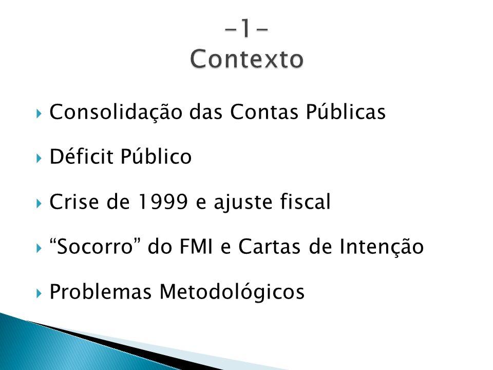 Consolidação das Contas Públicas Déficit Público Crise de 1999 e ajuste fiscal Socorro do FMI e Cartas de Intenção Problemas Metodológicos