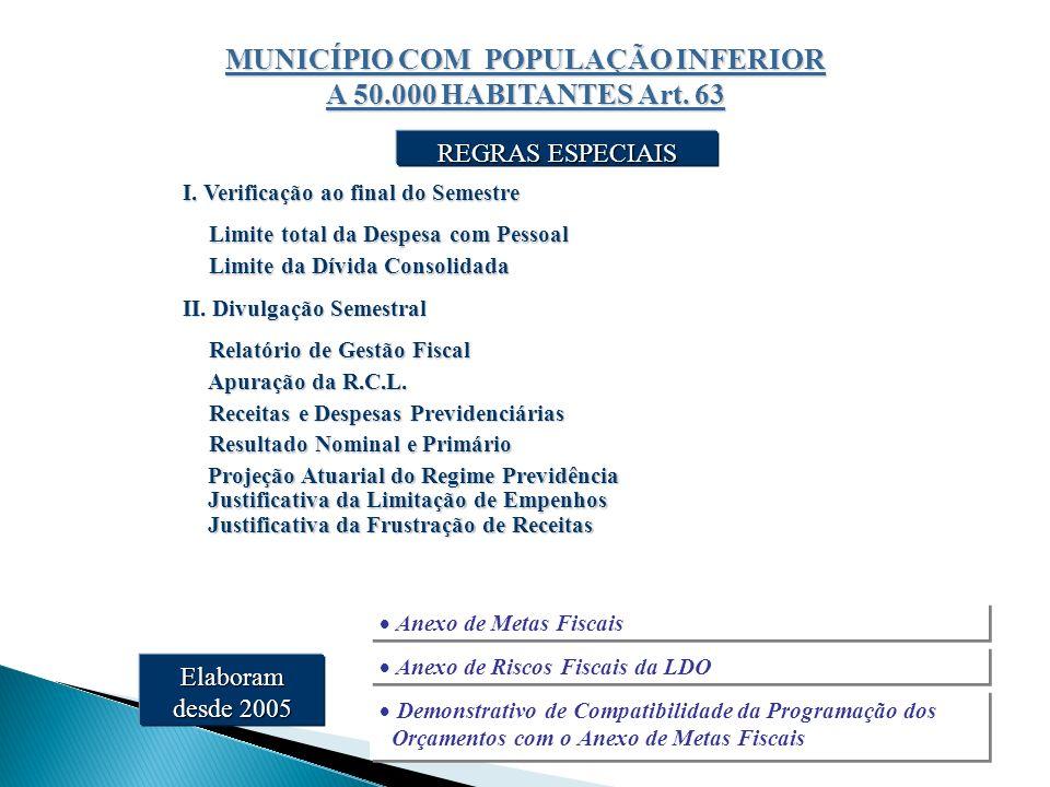MUNICÍPIO COM POPULAÇÃO INFERIOR A 50.000 HABITANTES Art. 63 REGRAS ESPECIAIS I. Verificação ao final do Semestre Limite total da Despesa com Pessoal