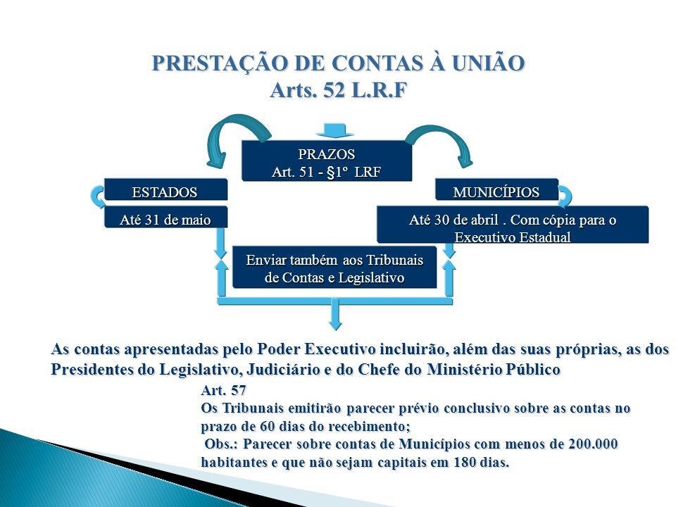 PRAZOS Art. 51 - §1º LRF ESTADOS Até 31 de maio MUNICÍPIOS Até 30 de abril. Com cópia para o Executivo Estadual Enviar também aos Tribunais de Contas