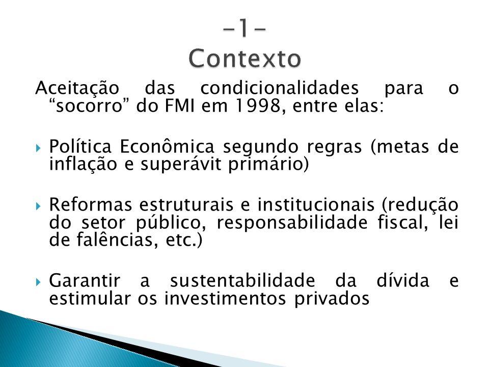 Aceitação das condicionalidades para o socorro do FMI em 1998, entre elas: Política Econômica segundo regras (metas de inflação e superávit primário)