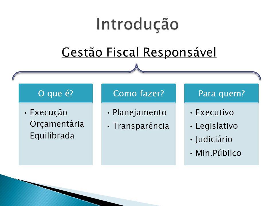 Gestão Fiscal Responsável O que é? Execução Orçamentária Equilibrada Como fazer? Planejamento Transparência Para quem? Executivo Legislativo Judiciári