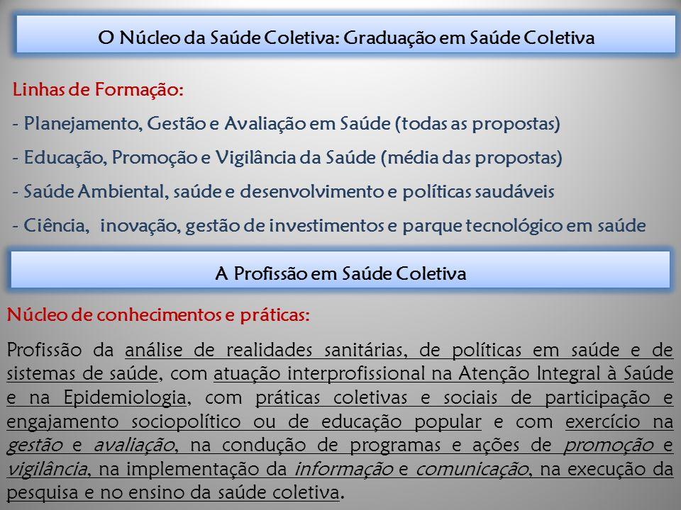 Instituições com curso atualmente (bacharelados presenciais) Instituições com curso atualmente (bacharelados presenciais)