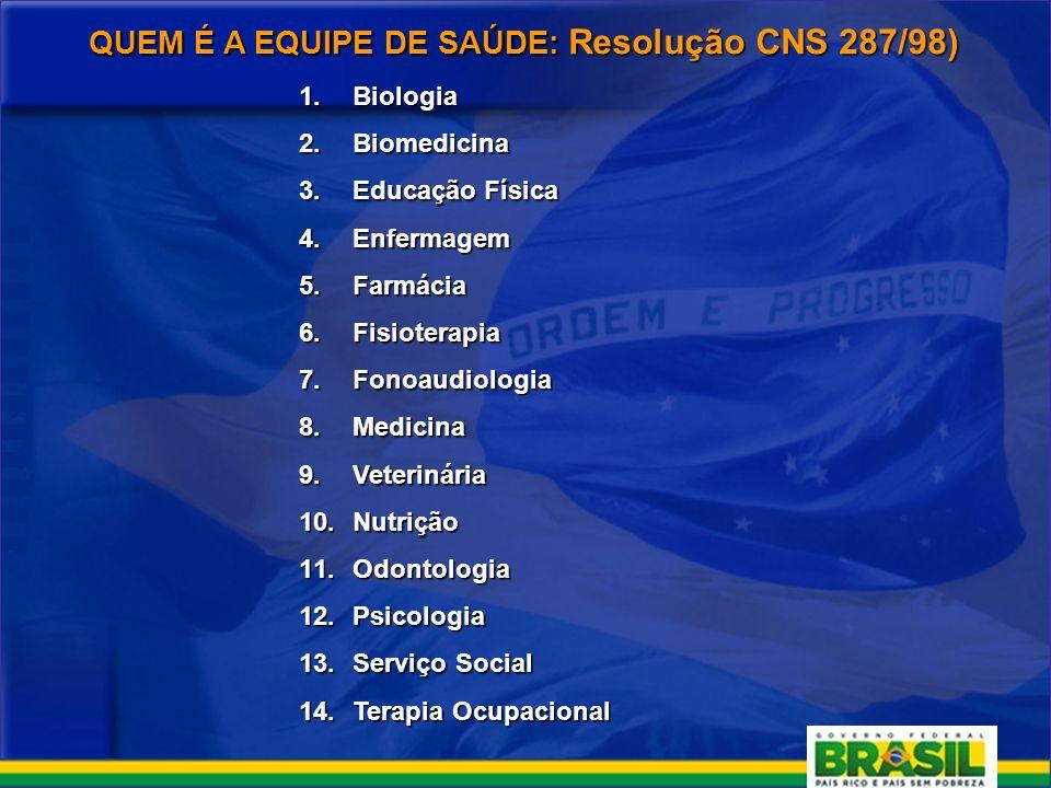 QUEM É A EQUIPE DE SAÚDE: Resolução CNS 287/98) 1.