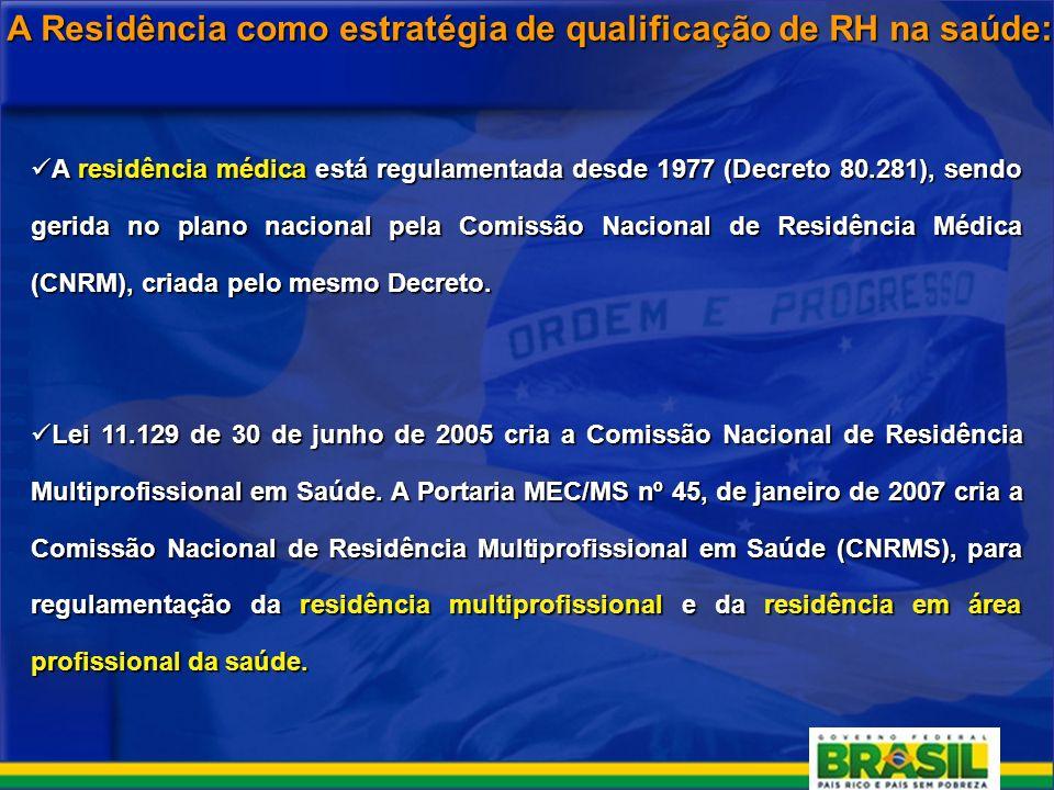 A Residência como estratégia de qualificação de RH na saúde: A residência médica está regulamentada desde 1977 (Decreto 80.281), sendo gerida no plano nacional pela Comissão Nacional de Residência Médica (CNRM), criada pelo mesmo Decreto.