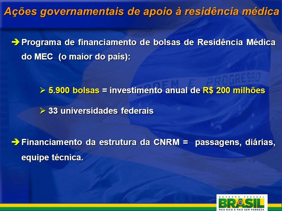 Ações governamentais de apoio à residência médica Programa de financiamento de bolsas de Residência Médica do MEC (o maior do país): Programa de financiamento de bolsas de Residência Médica do MEC (o maior do país): 5.900 bolsas = investimento anual de R$ 200 milhões 5.900 bolsas = investimento anual de R$ 200 milhões 33 universidades federais 33 universidades federais Financiamento da estrutura da CNRM = passagens, diárias, equipe técnica.