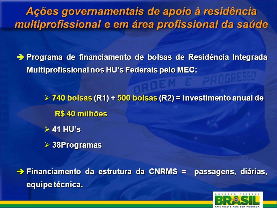 Ações governamentais de apoio à residência multiprofissional e em área profissional da saúde Programa de financiamento de bolsas de Residência Integrada Multiprofissional nos HUs Federais pelo MEC: Programa de financiamento de bolsas de Residência Integrada Multiprofissional nos HUs Federais pelo MEC: 740 bolsas (R1) + 500 bolsas (R2) = investimento anual de 740 bolsas (R1) + 500 bolsas (R2) = investimento anual de R$ 40 milhões R$ 40 milhões 41 HUs 41 HUs 38Programas 38Programas Financiamento da estrutura da CNRMS = passagens, diárias, equipe técnica.