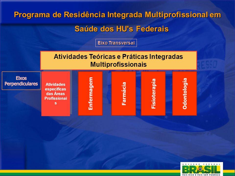 Programa de Residência Integrada Multiprofissional em Saúde dos HU s Federais Atividades Teóricas e Práticas Integradas Multiprofissionais Atividades específicas das Áreas Profissionai s Atividades específicas das Áreas Profissionai s Eixo Transversal