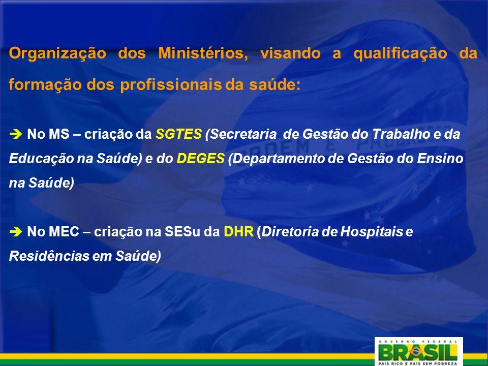 Organização dos Ministérios, visando a qualificação da formação dos profissionais da saúde: No MS – criação da SGTES (Secretaria de Gestão do Trabalho e da Educação na Saúde) e do DEGES (Departamento de Gestão do Ensino na Saúde) No MEC – criação na SESu da DHR (Diretoria de Hospitais e Residências em Saúde)