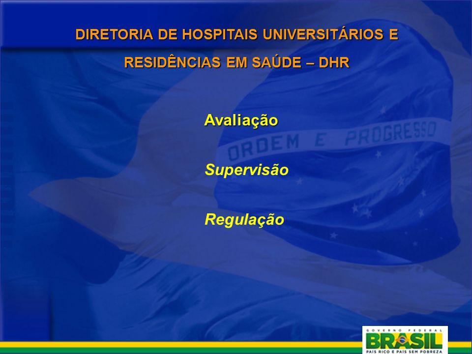 DIRETORIA DE HOSPITAIS UNIVERSITÁRIOS E RESIDÊNCIAS EM SAÚDE – DHR Avaliação Avaliação Supervisão Regulação