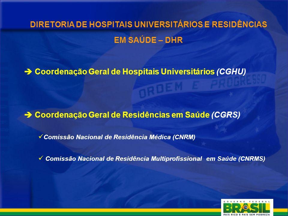 DIRETORIA DE HOSPITAIS UNIVERSITÁRIOS E RESIDÊNCIAS EM SAÚDE – DHR Coordenação Geral de Hospitais Universitários (CGHU) Coordenação Geral de Residências em Saúde (CGRS) Comissão Nacional de Residência Médica (CNRM) Comissão Nacional de Residência Multiprofissional em Saúde (CNRMS)