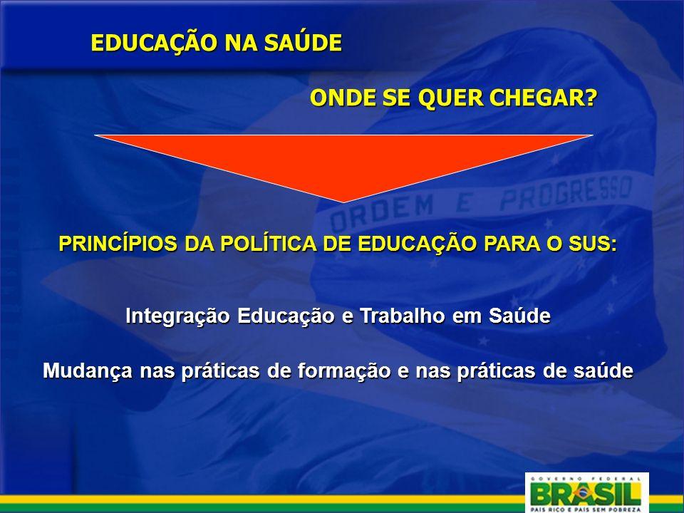 EDUCAÇÃO NA SAÚDE ONDE SE QUER CHEGAR.