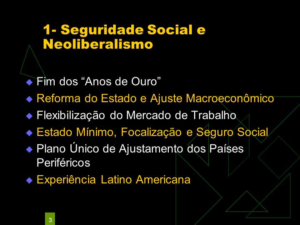 3 1- Seguridade Social e Neoliberalismo Fim dos Anos de Ouro Reforma do Estado e Ajuste Macroeconômico Flexibilização do Mercado de Trabalho Estado Mínimo, Focalização e Seguro Social Plano Único de Ajustamento dos Países Periféricos Experiência Latino Americana