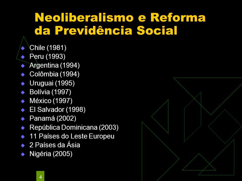 4 Neoliberalismo e Reforma da Previdência Social Chile (1981) Peru (1993) Argentina (1994) Colômbia (1994) Uruguai (1995) Bolívia (1997) México (1997) El Salvador (1998) Panamá (2002) República Dominicana (2003) 11 Países do Leste Europeu 2 Países da Ásia Nigéria (2005)