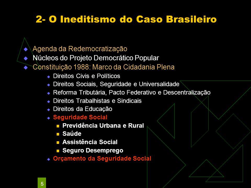 5 2- O Ineditismo do Caso Brasileiro Agenda da Redemocratização Núcleos do Projeto Democrático Popular Constituição 1988: Marco da Cidadania Plena Dir