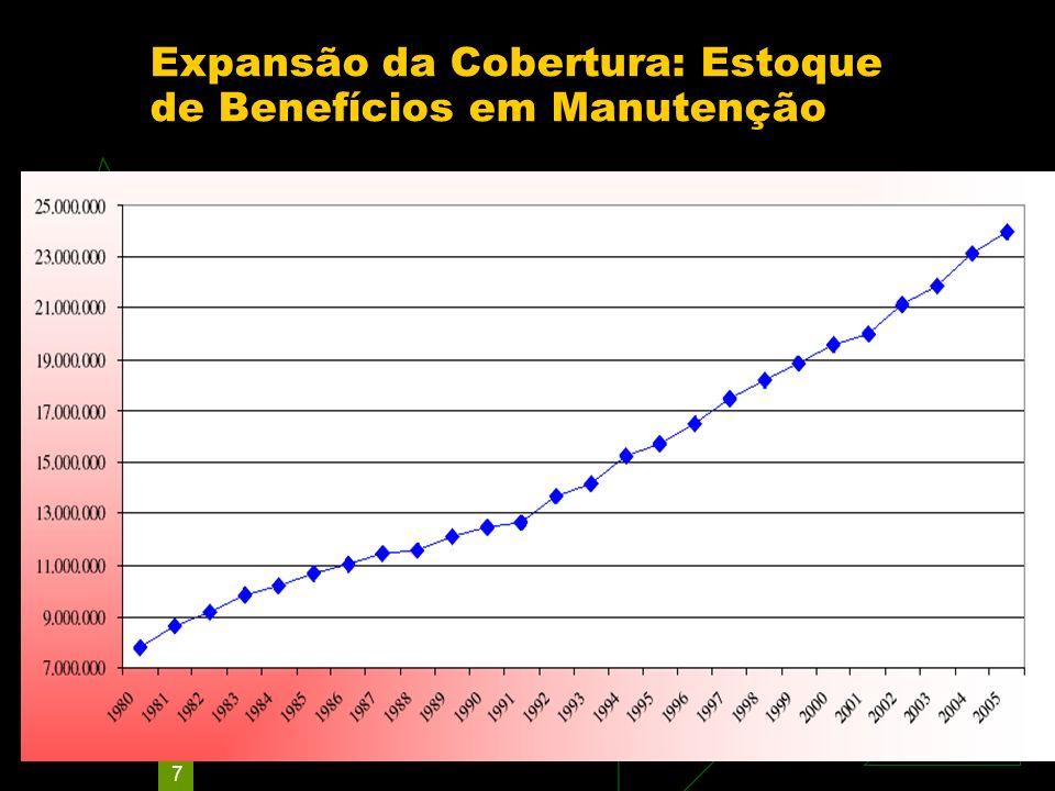 7 Expansão da Cobertura: Estoque de Benefícios em Manutenção