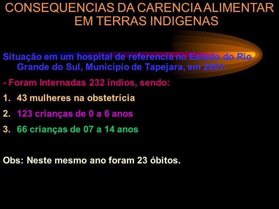 CONSEQUENCIAS DA CARENCIA ALIMENTAR EM TERRAS INDIGENAS Situação em um hospital de referencia no Estado do Rio Grande do Sul, Município de Tapejara, e