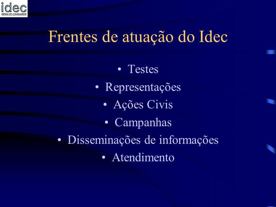 Frentes de atuação do Idec Testes Representações Ações Civis Campanhas Disseminações de informações Atendimento