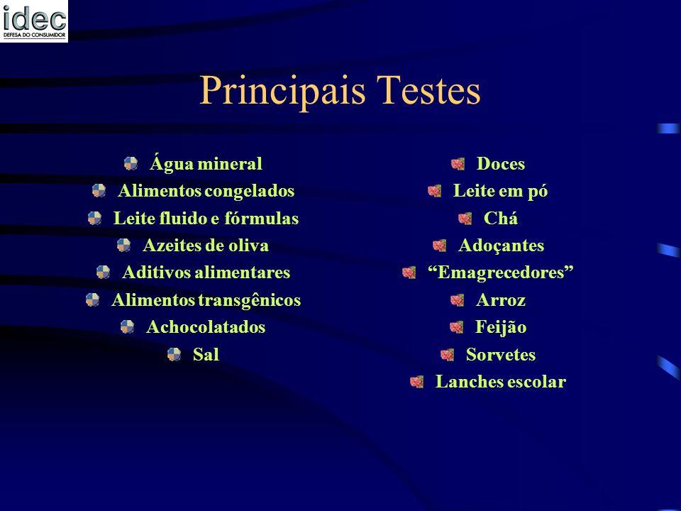 Principais Testes Água mineral Alimentos congelados Leite fluido e fórmulas Azeites de oliva Aditivos alimentares Alimentos transgênicos Achocolatados