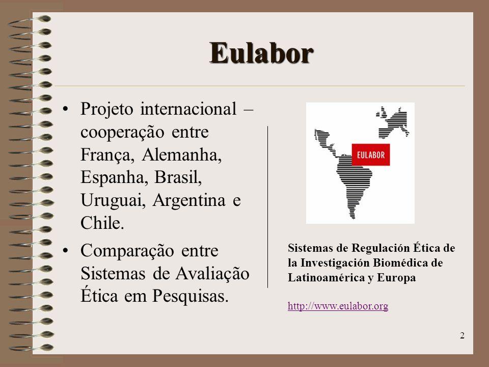 2 Eulabor Projeto internacional – cooperação entre França, Alemanha, Espanha, Brasil, Uruguai, Argentina e Chile. Comparação entre Sistemas de Avaliaç