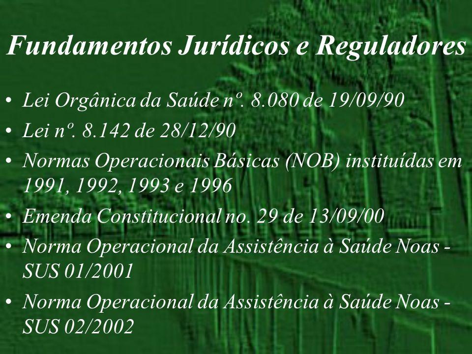 Fundamentos Jurídicos e Reguladores Lei Orgânica da Saúde nº. 8.080 de 19/09/90 Lei nº. 8.142 de 28/12/90 Normas Operacionais Básicas (NOB) instituída