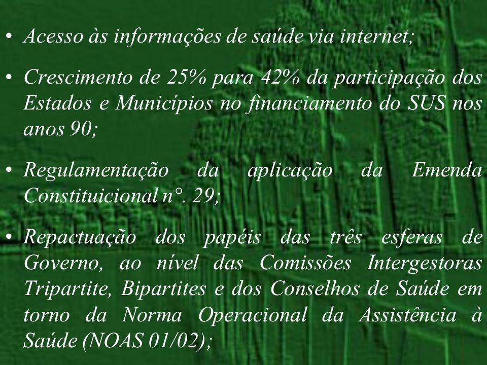 Acesso às informações de saúde via internet; Crescimento de 25% para 42% da participação dos Estados e Municípios no financiamento do SUS nos anos 90;