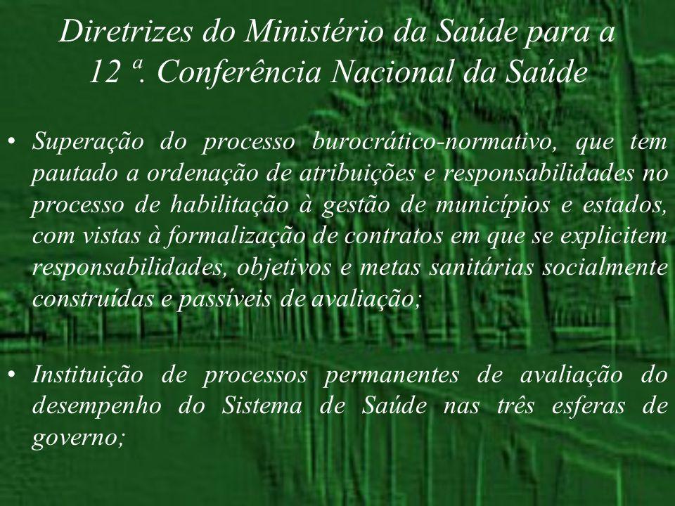 Diretrizes do Ministério da Saúde para a 12 ª. Conferência Nacional da Saúde Superação do processo burocrático-normativo, que tem pautado a ordenação