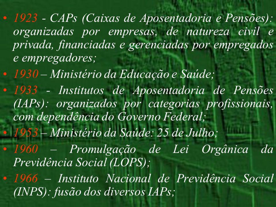 1974 a 1979: Crise, reforma e consolidação da rede privada em Saúde: –1974: Ministério da Previdência e Assistência Social (MPAS) e do Fundo de Apoio ao Desenvolvimento Social (FAS); – 1974: Subdivisão do INPS: Instituto Nacional de Assistência Médica da Previdência Social (INAMPS) e o Instituto de Arrecadação da Previdência Social (IAPAS), ficando o INPS responsável pelas aposentadorias e pensões; –1976: Programa de Interiorização das Ações de Saúde e Saneamento (PIASS); –1976: Centro Brasileiro de Estudos em Saúde (CEBES);