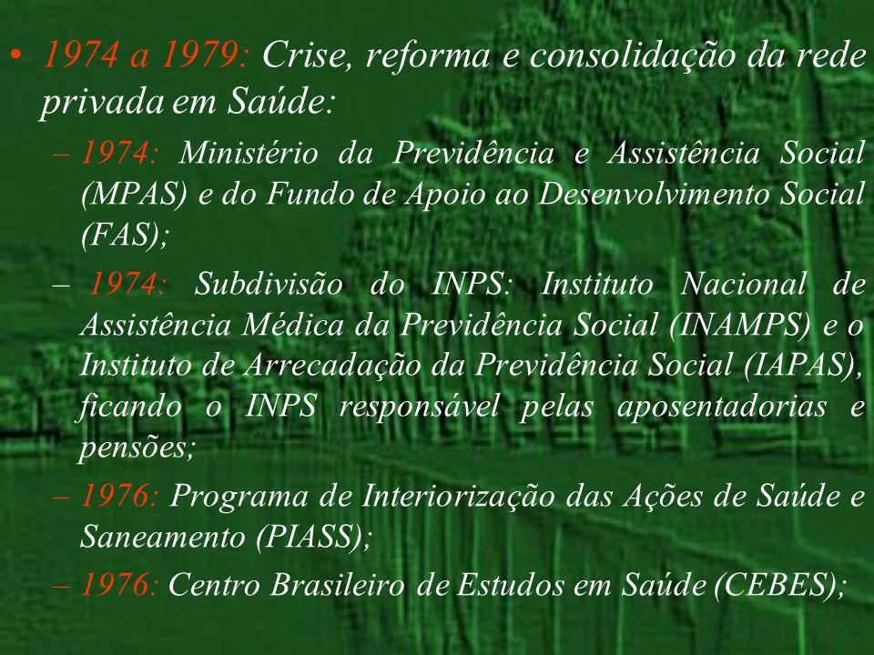 1974 a 1979: Crise, reforma e consolidação da rede privada em Saúde: –1974: Ministério da Previdência e Assistência Social (MPAS) e do Fundo de Apoio