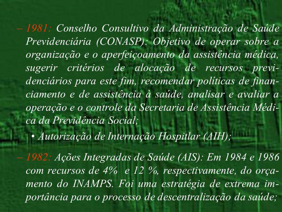–1981: Conselho Consultivo da Administração de Saúde Previdenciária (CONASP): Objetivo de operar sobre a organização e o aperfeiçoamento da assistênci