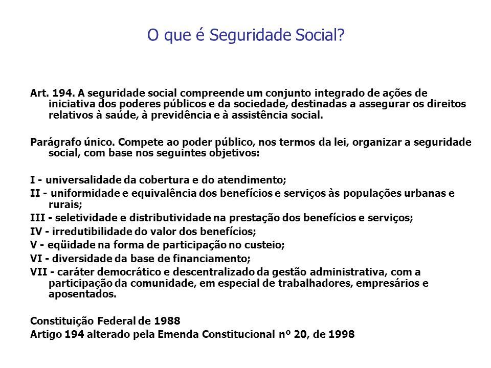 Art. 194. A seguridade social compreende um conjunto integrado de ações de iniciativa dos poderes públicos e da sociedade, destinadas a assegurar os d